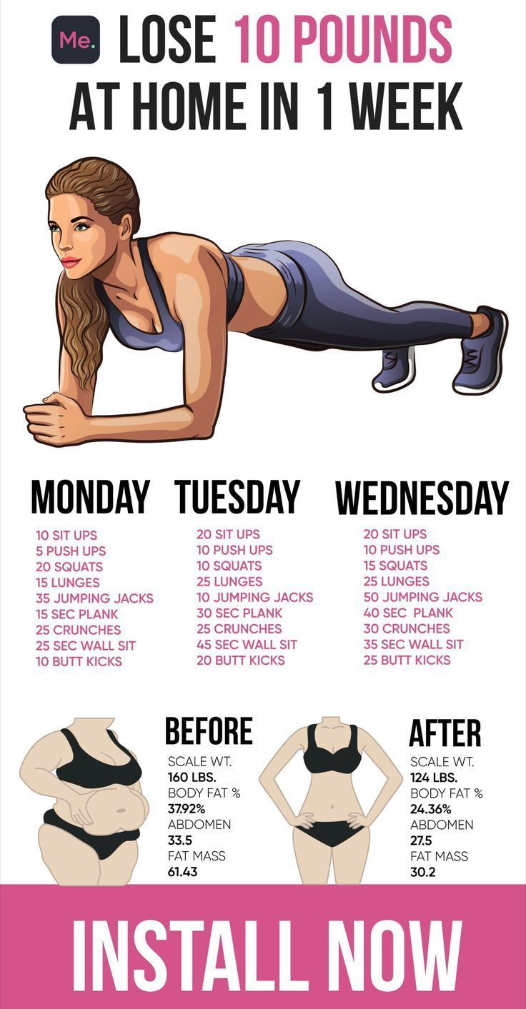 Photo of Losing weight at home is possible! Up to 10 pounds only in 1 week without … – Sports and women