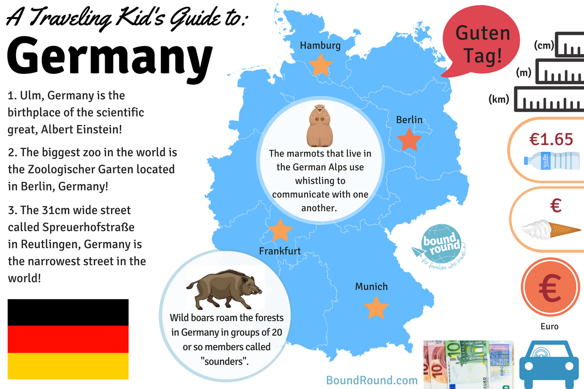 Traveling Kid S And Family S Country Fact Guides
