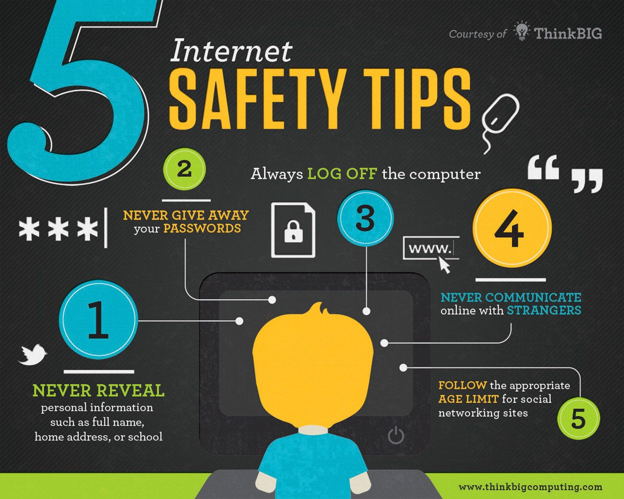 Keep your children safeguarded online as we help you avoid