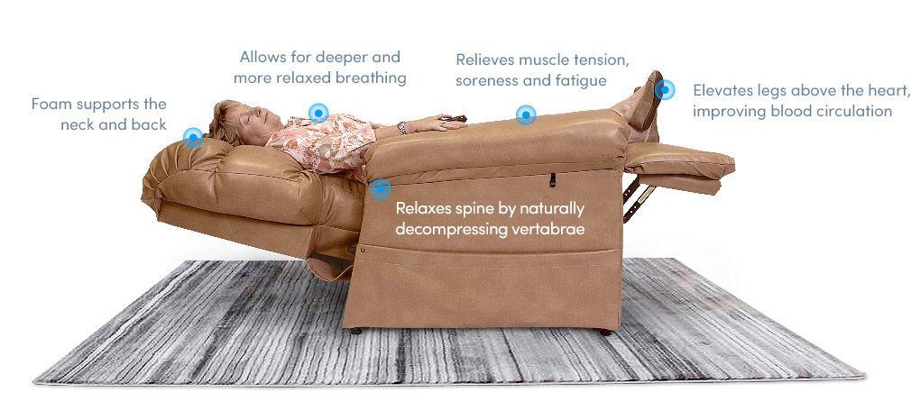 Health benefits of a recliner massage lift chair lift