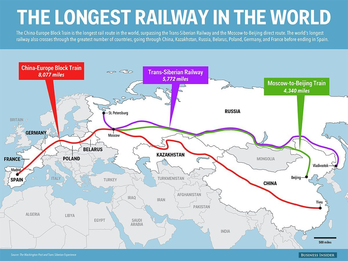 The worlds longest railway is stalled in madrid train map poland china russia train map the worlds longest train route spans more than 8000 miles crosses gumiabroncs Gallery