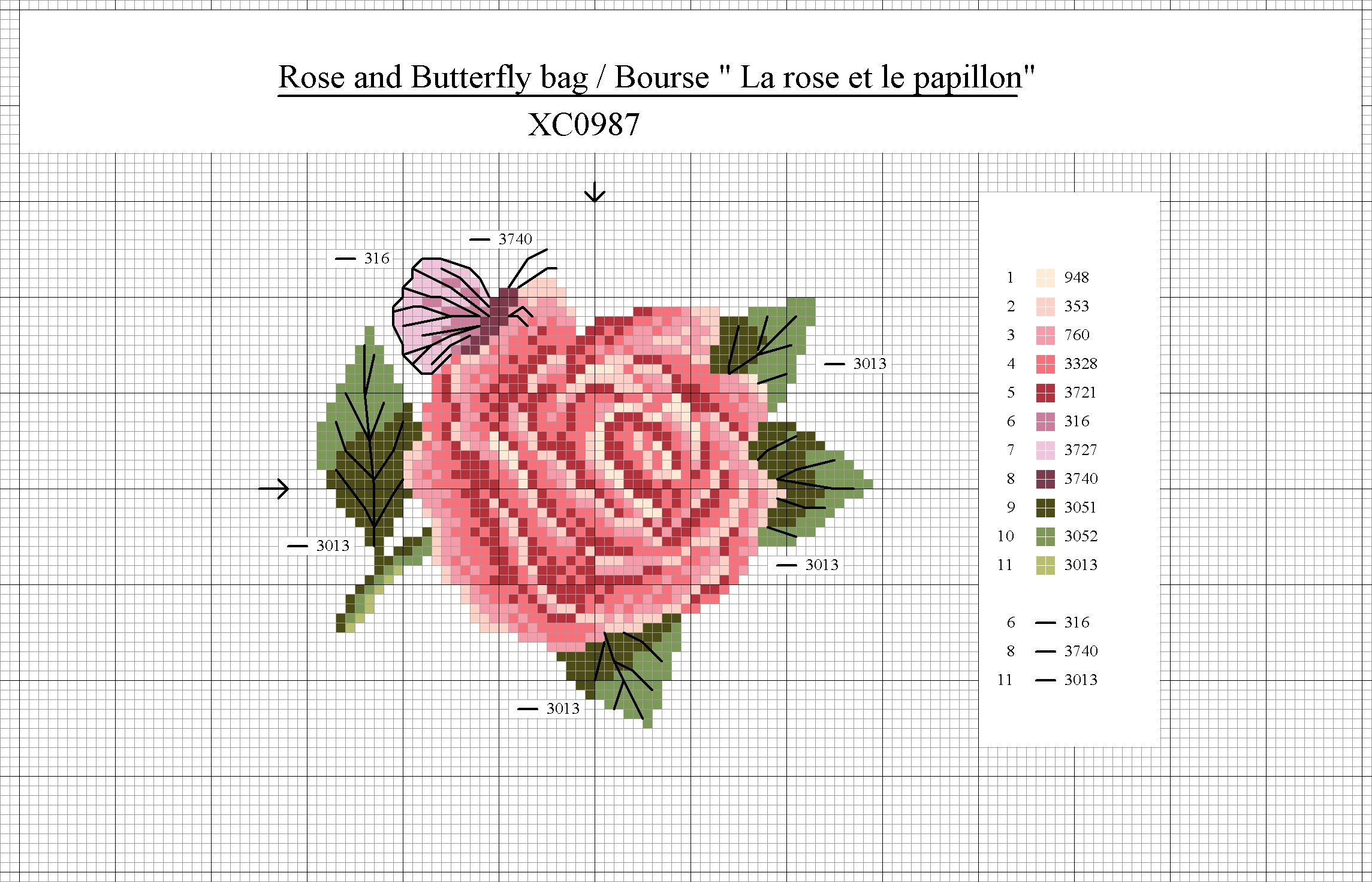 Diagrama punto de cruz de regalo cross stich pinterest