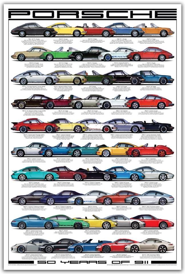 Pin By Current Slides On Accessories Pinterest Porsche Porsche