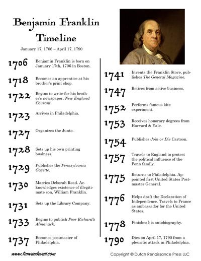 Benjamin Franklin Timeline Handout | Ideas for school | Pinterest