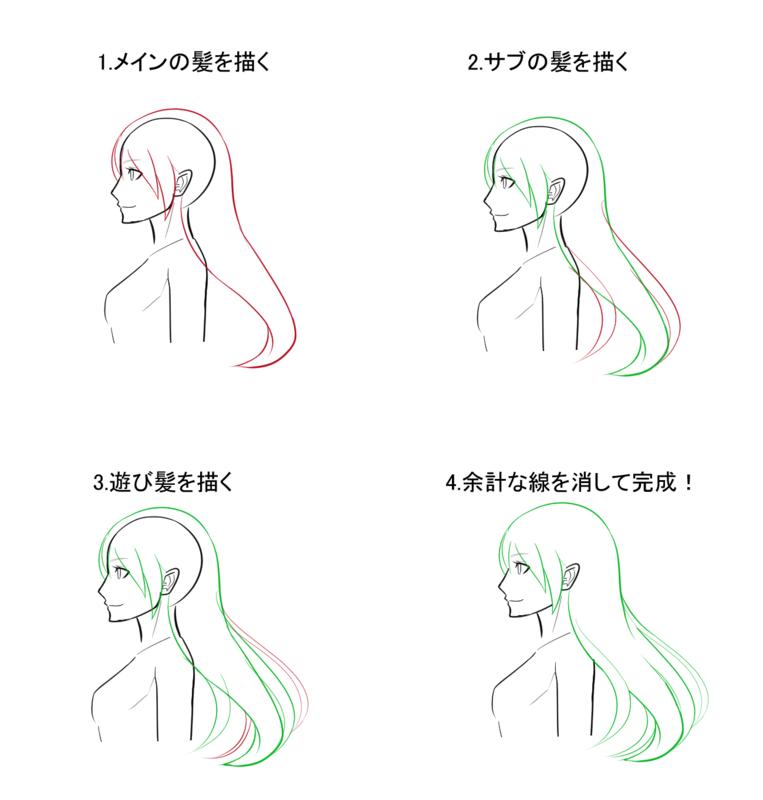髪は前髪 横髪 後ろ髪の3パーツで分けると描きやすい 髪の描き方講座 いちあっぷ ヘアスタイルのスケッチ 髪 描き方 描き方