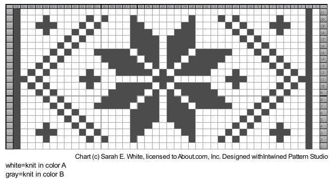 fair isle charts - Google Search | Color Knitting | Pinterest ...