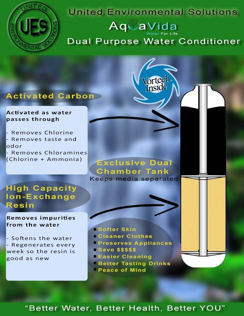 Home Water Conditioner Aquavida Brochure Back Water Filtratration Systems Pinterest
