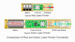Image Result For Burning Laser Diode Driver Circuit