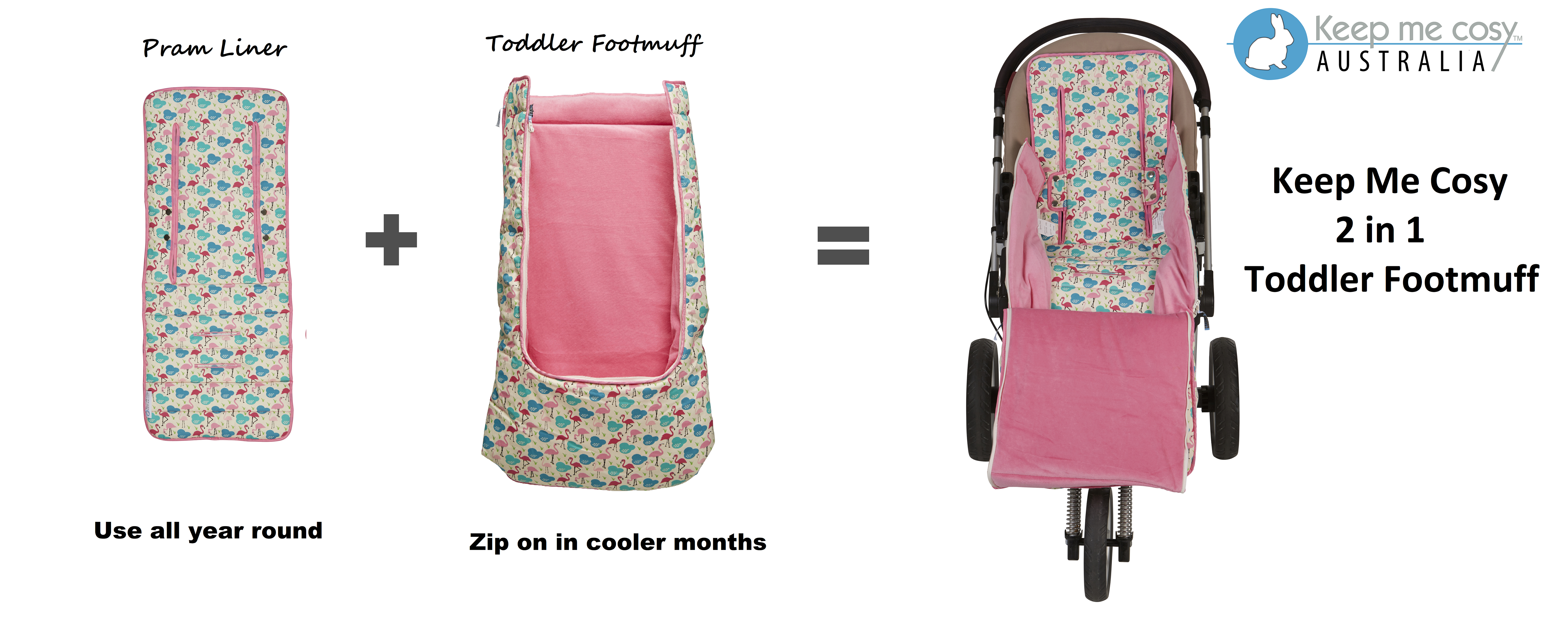 Aqua Feather Universal Reversible Cotton Baby Pram Liner by Keep Me Cosy™