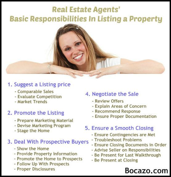 Real Estate Agents Listing Responsibilities Real Estate Training Real Estate Agent Beginner Real Estate Agent