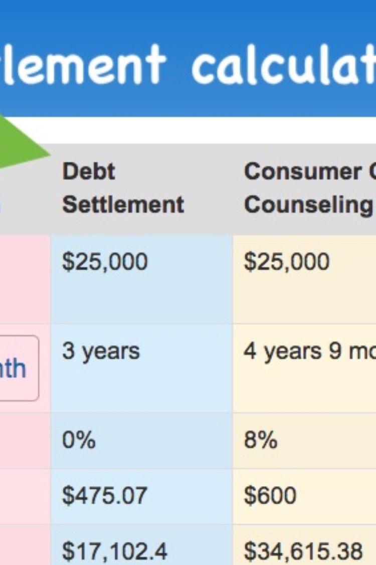4 debt relief programs inoneclick! Debt relief
