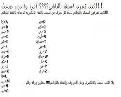 Pin By Boufelka Lamine On فطوم Math Math Equations