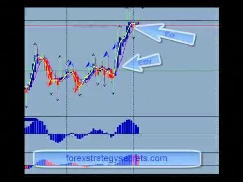 Trailing stop forex example