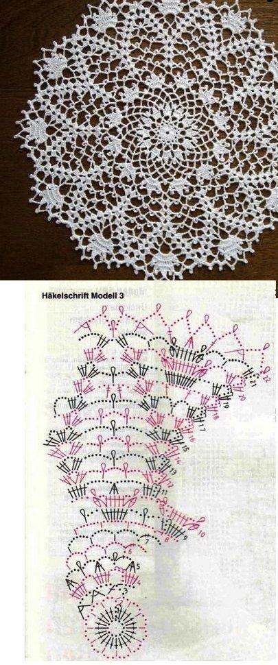 Patrones de cochet   Plato base   Pinterest   Crochet, Patterns and ...