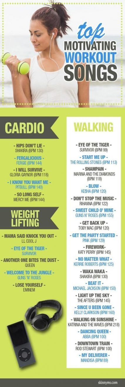 68 best ideas for fitness motivacin pictures 3 months #fitness