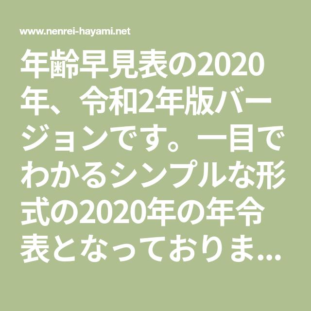 年版 2020 年齢 表 早見