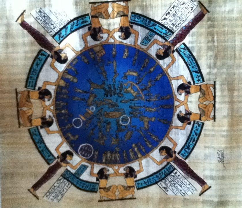 Egyptian horoscope on papyrus egyptiannumerology i