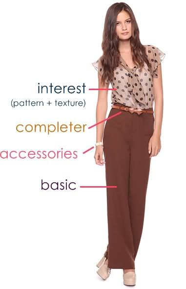 tips for building an outfit
