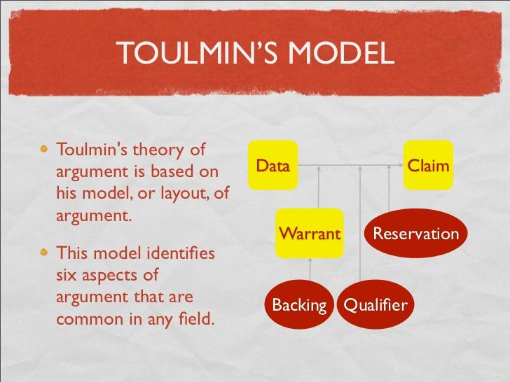 Parts Of ToulminS Model Data Warrant Claim Reservation