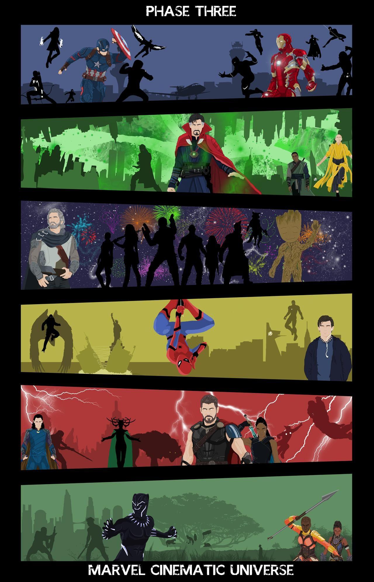 Marvel Cinematic Universe - Phase III Pt 1 Poster by Mr-Saxon on DeviantArt