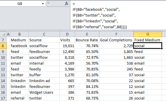 The Definitive Guide To Campaign Tagging in Google Analytics by @Annie Smith Cushing