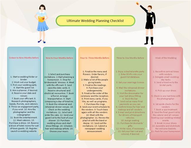 A Free Customizable Wedding Planning Checklist Template Is Provided Wedding Planning Checklist Template Ultimate Wedding Planning Checklist Planning Checklist