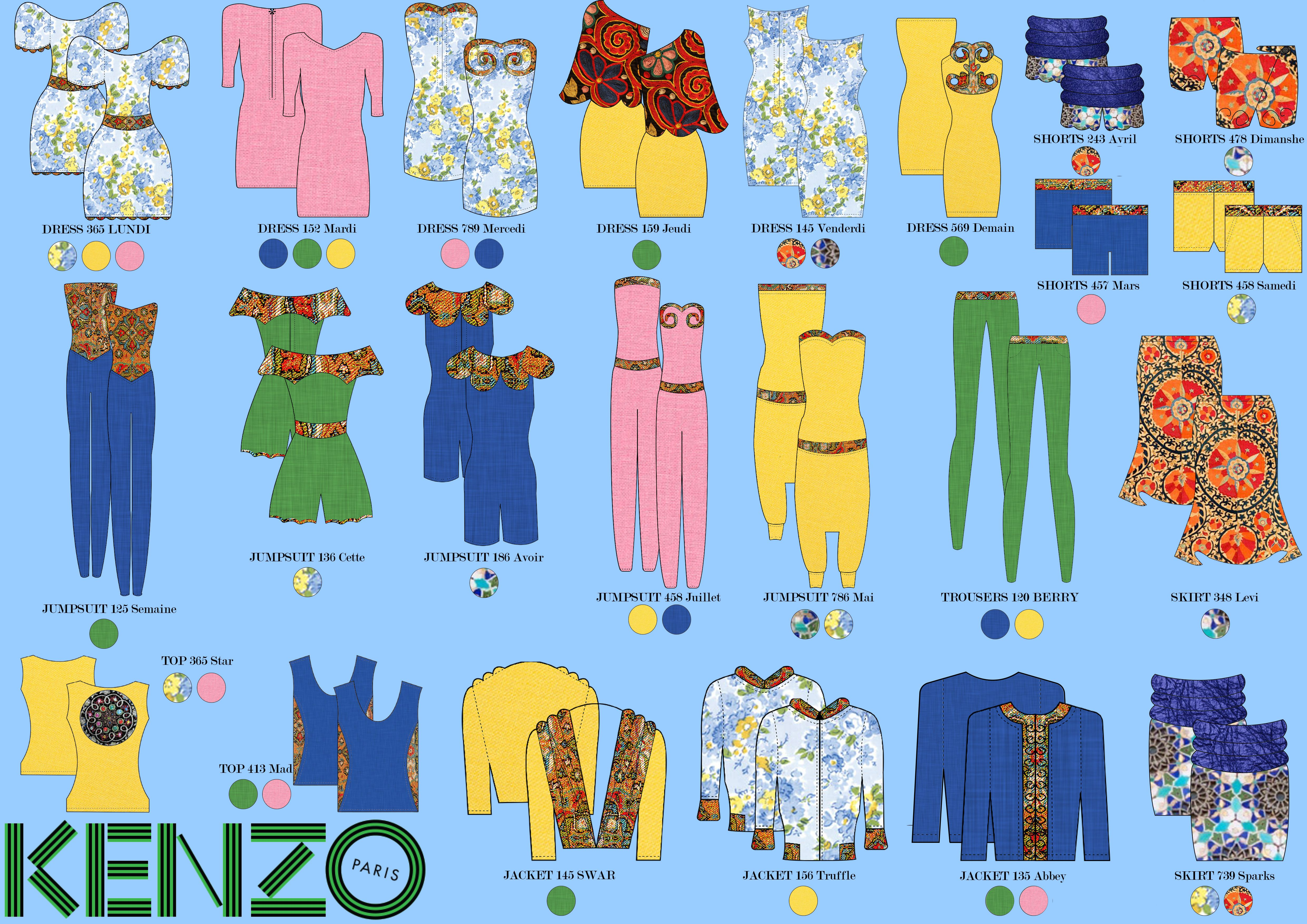 Visual Range Plan Kenzo Inspiration Add Colour And Texture To Vector Graphics