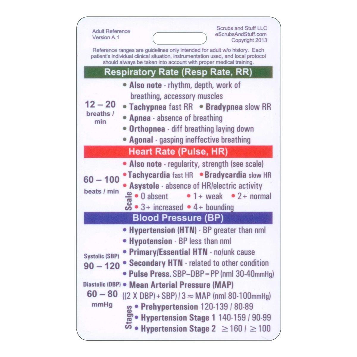 Pin On Blood Pressure Nursing Blood pressure log with pulse