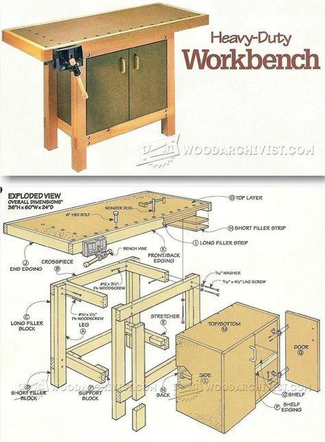 Small Workbench Plans - Workshop Solutions Plans, Tips and Tricks | WoodArchivist.com | Woody ...