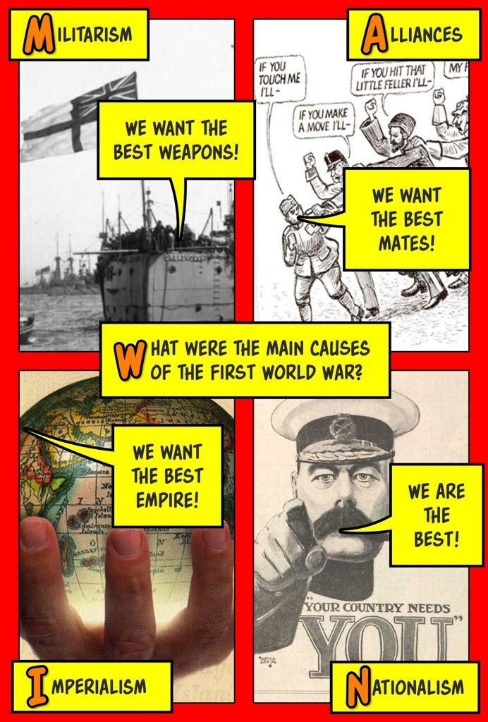 main causes of the first world war comic strip