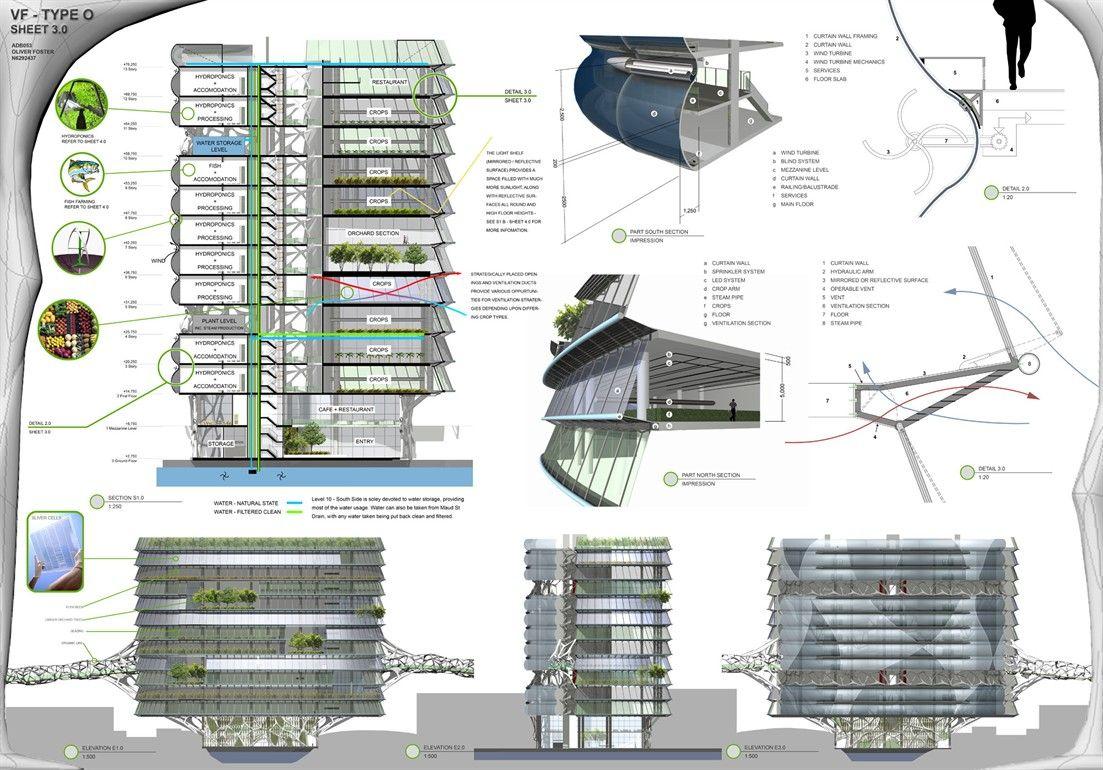 [vertfarm3.jpg] (With images) Urban farming
