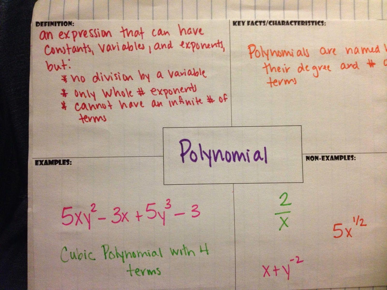 A Blog About Teaching Algebra 1 In An Urban Ohio District