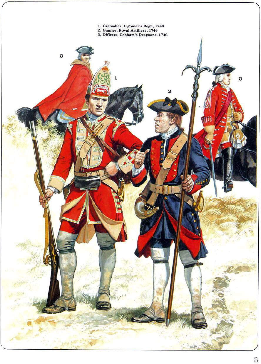 Image result for 18th century british regimental           uniforms