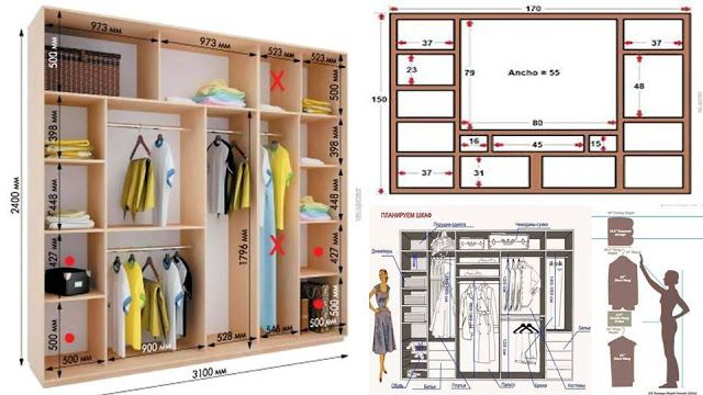 Wardrobe Closet Design Guidelines Rules Architecture