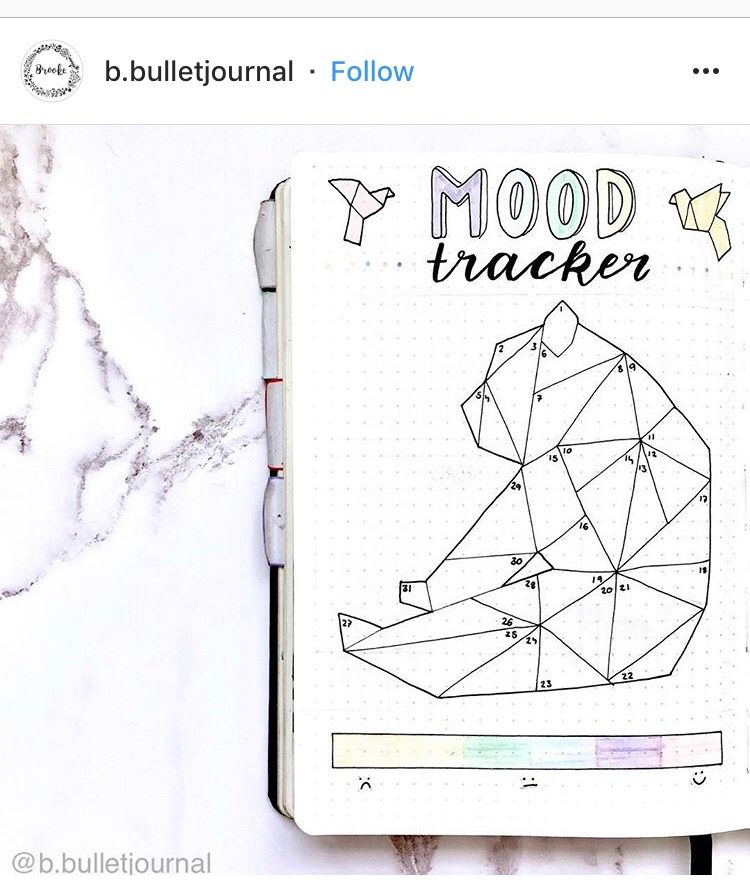14 Mood Trackers For Your Bullet Journal Anime Positions