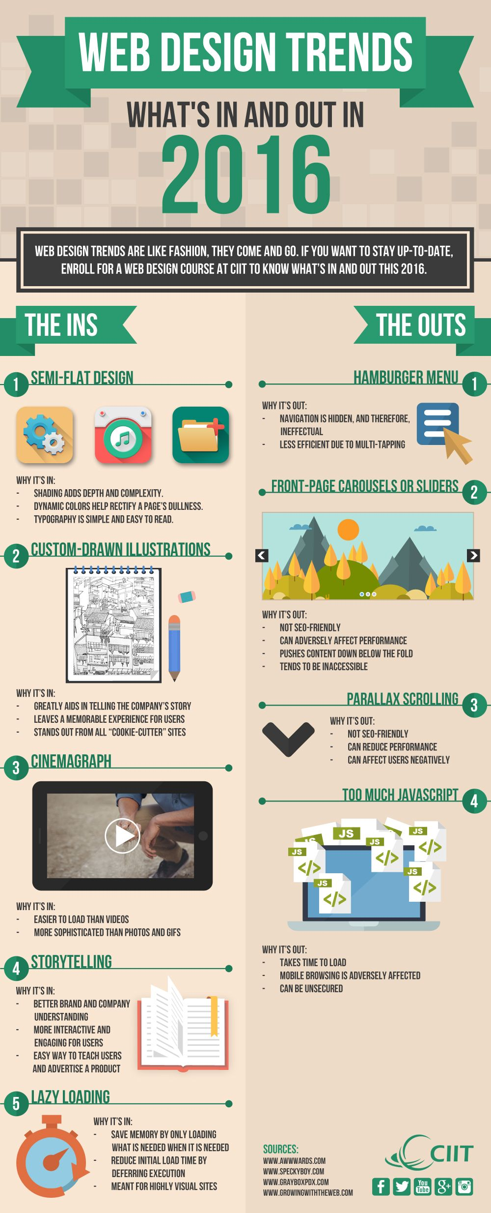 Web Design Trends Whats In And Out 2016