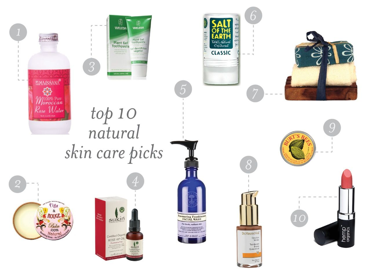 top 10 skin care products