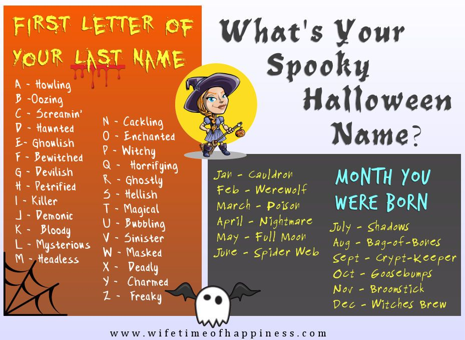 What's Your Halloween Name Halloween names, Halloween