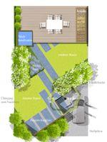 Welt Des Gartens Planungs Beispiele Gartenplanung Beispiele Garten Design Plane Garten Kleiner Garten