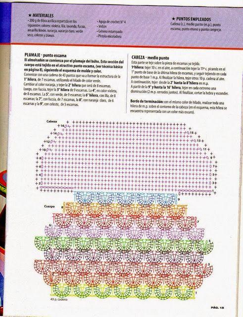 PATRONES GRATIS DE CROCHET: Patrón cojín Búho crochet | crochet ...