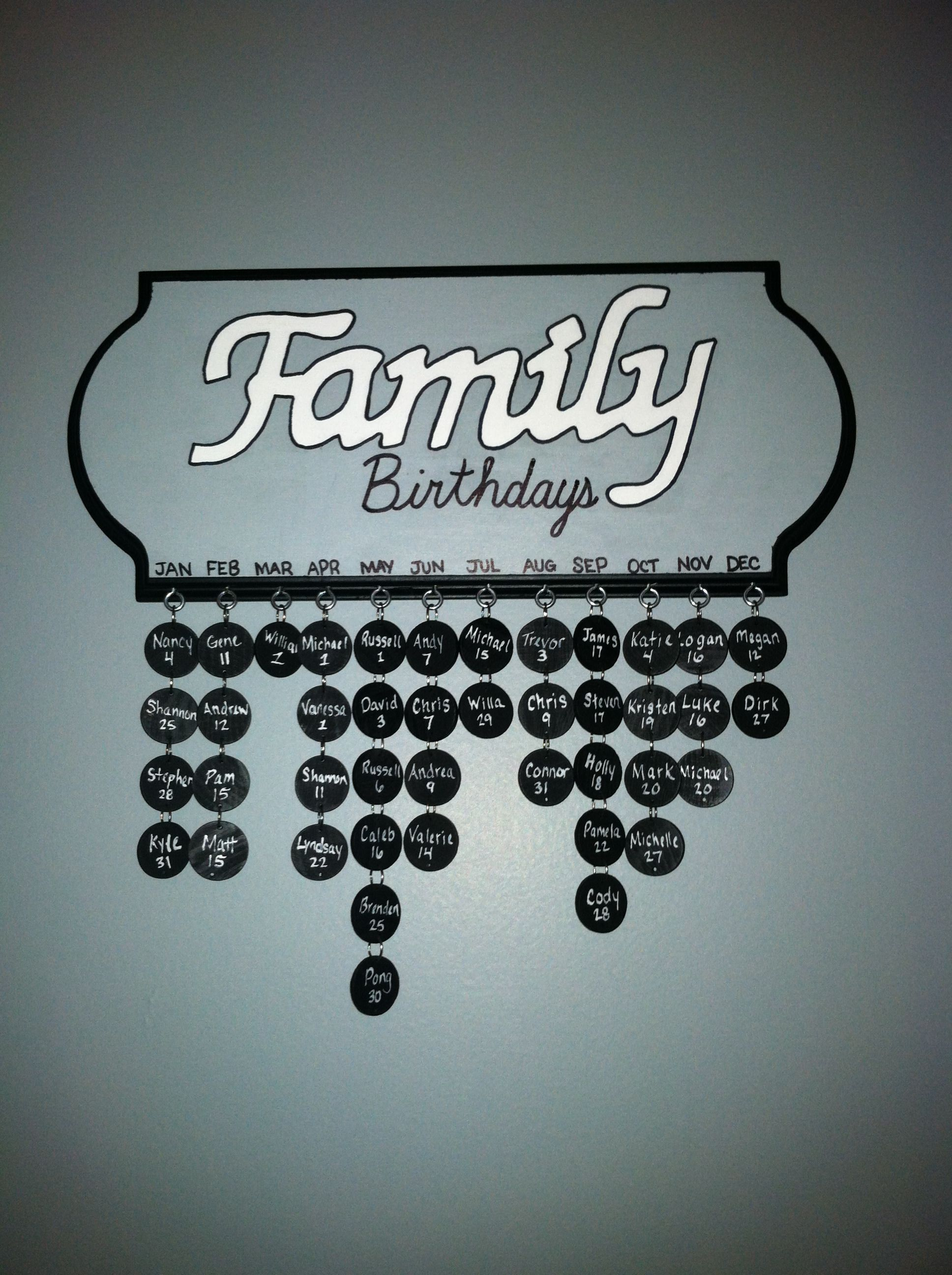 Family Birthday Chartwall Art