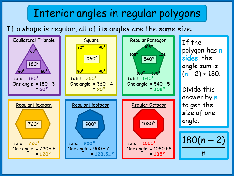 Interior Angles Of Regular Polygons