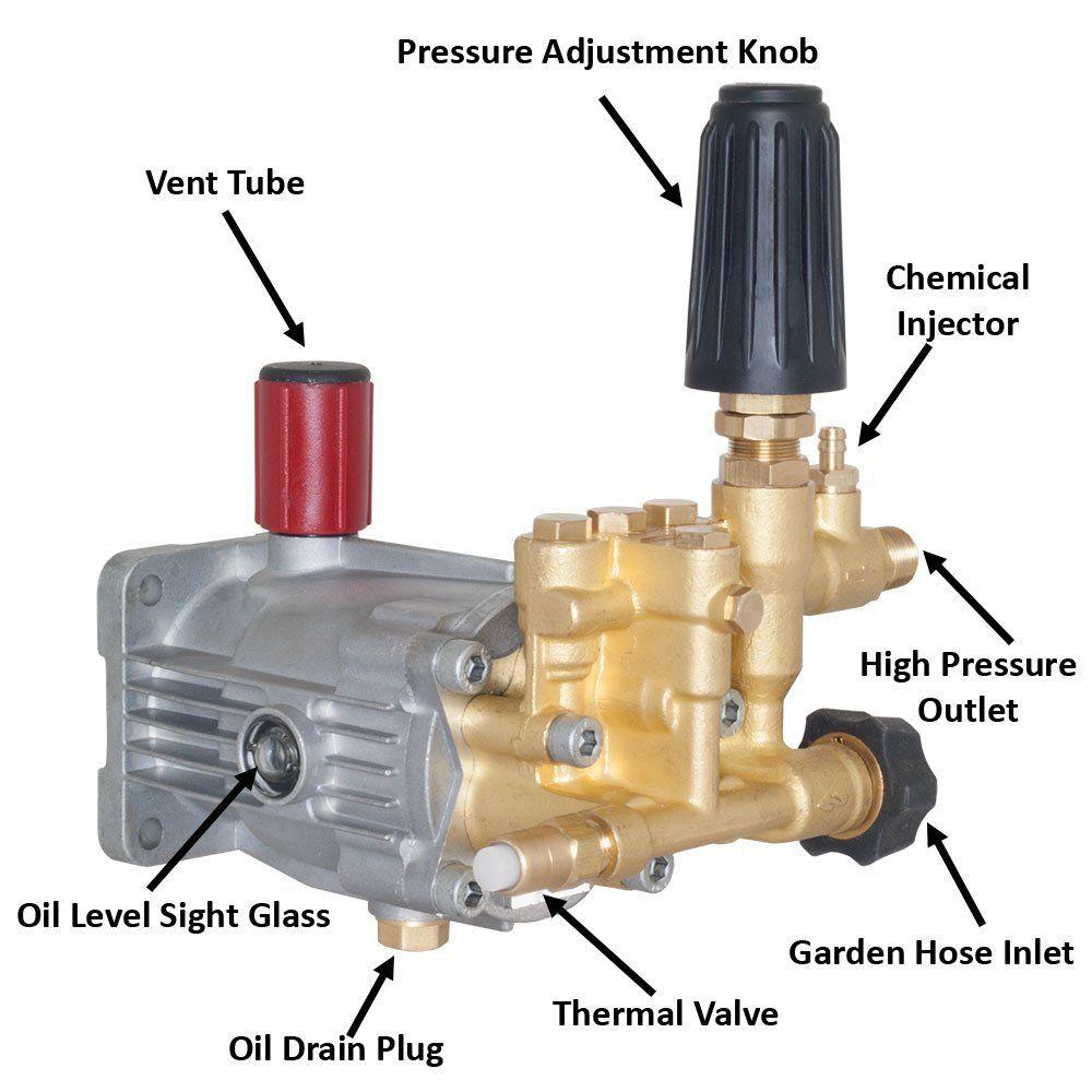 Pressure Washer Pump Generac Troy Bilt Simpson Hydrostar Craftsman Delta Washer Pump Pressure Washer Tips Pressure Washer