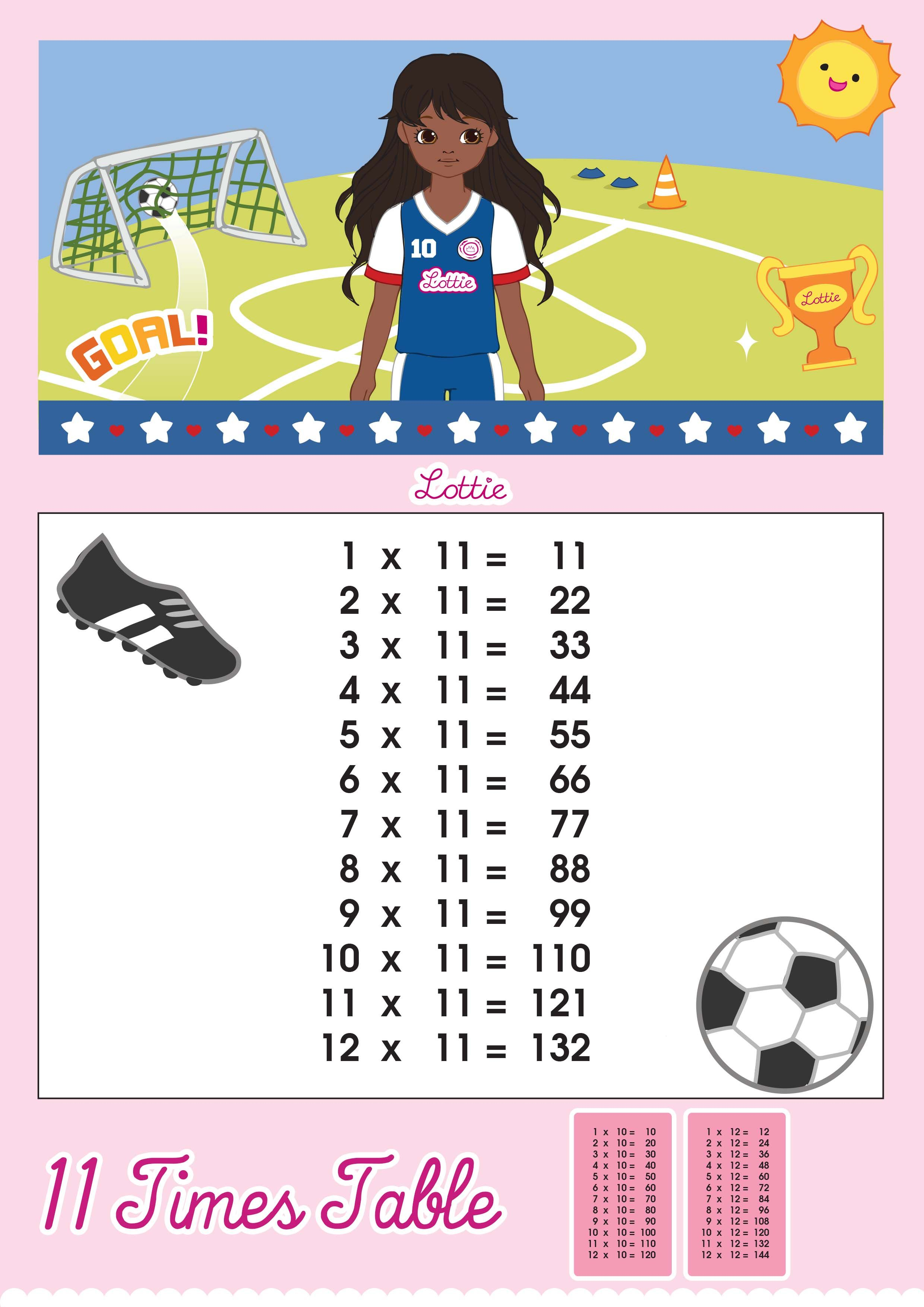 Times table chart 1 100 google search math magic pinterest times table chart 1 100 google search geenschuldenfo Images