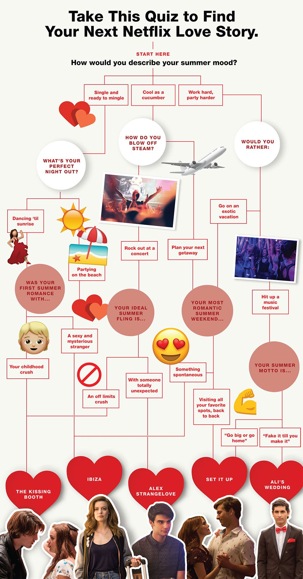 Loved Set It Up? Take Netflix's Summer Quiz to See