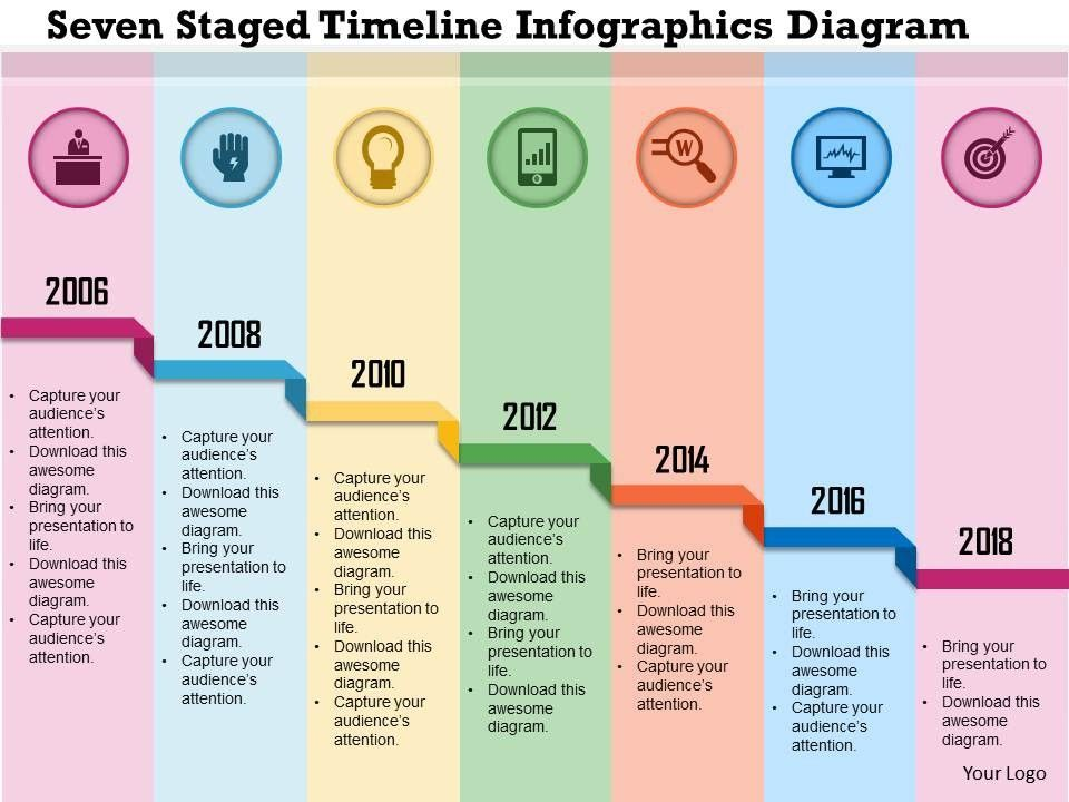 cool timeline infographics - Google Search Infographics - sample powerpoint timeline