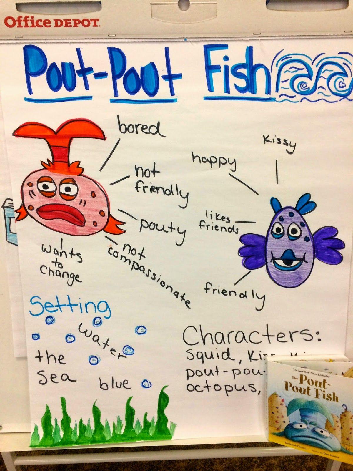 Worksheets For Kindergarten Pout Fish Worksheets Best