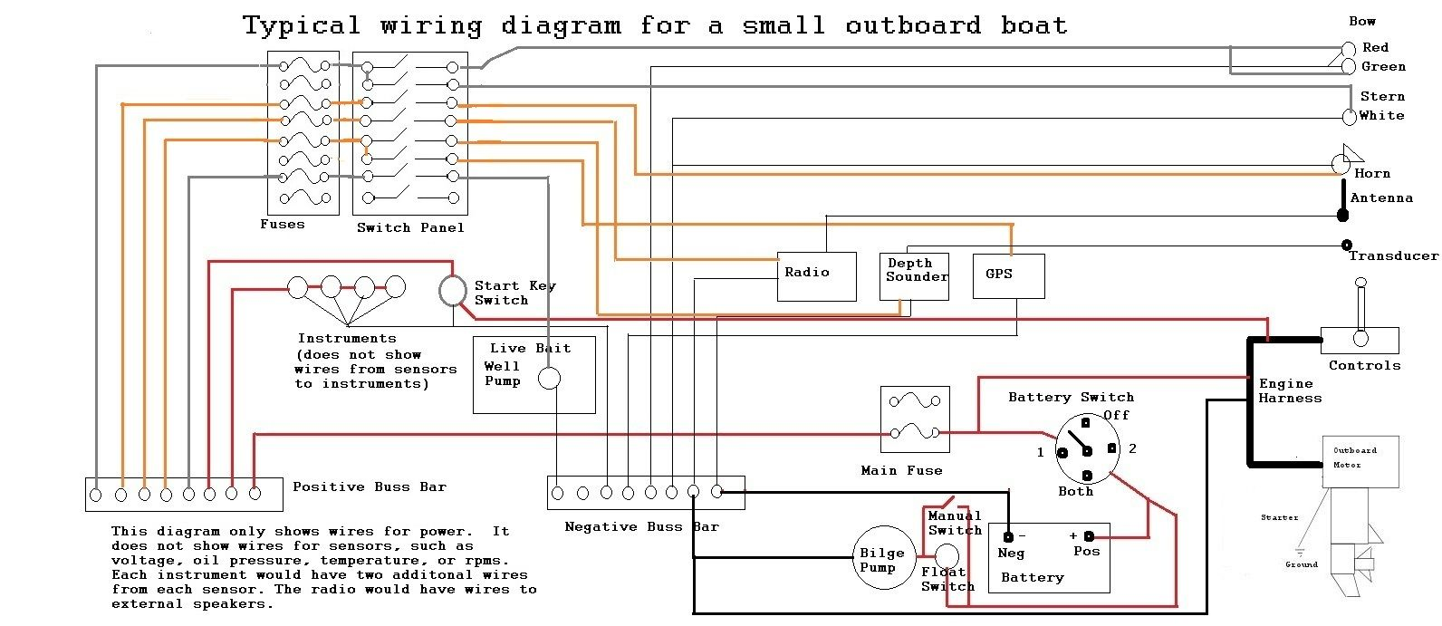 Wiring Diagram - small outboard Boat Wiring, Boat Restoration, Aluminum Boat,  Circuit Diagram