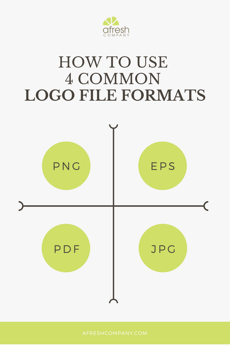 Are you sometimes confused about what logo file to use for your website so that white box doesn't show around your logo? Or which one to use for a big banner design so your logo does not print fuzzy? Maybe you're unsure which one to use for your business cards or thank you card. Or maybe all you have is a jpg file and you're wondering why it never looks good—I mean, what's a jpg good for anyhow? Here are some answers....