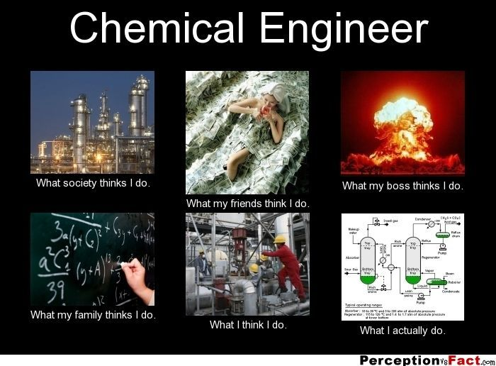 Chemical Engineering How I introduce process technolgy to others - chemical engineering job description